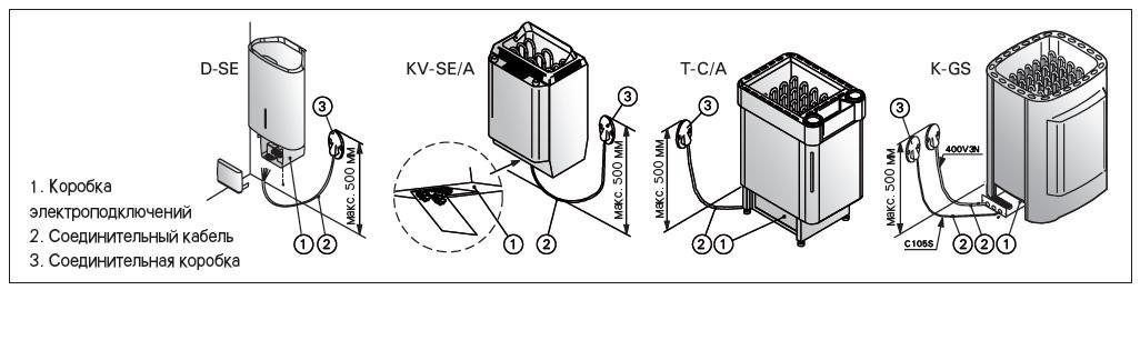 Электрическая печь для бани схема подключения