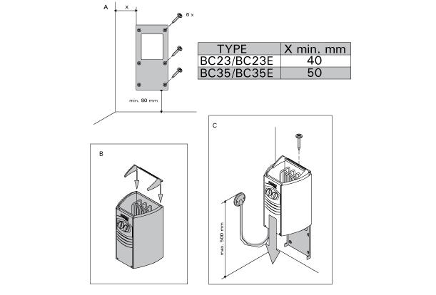 Схема установки электрической настенной печи HARVIA Vega Compact BC Е