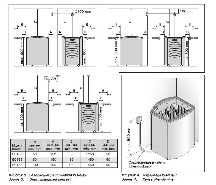 Общие технические характеристики электрокаменки HARVIA VEGA PRO BC165.