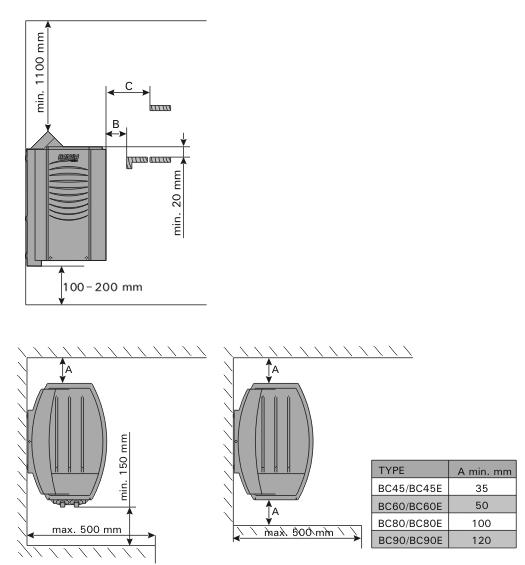Схема установки электрической настенной печи HARVIA Vega BC E