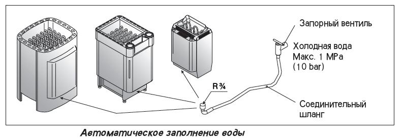 Схема установки печи-каменки HARVIA SENATOR COMBI AUTO.